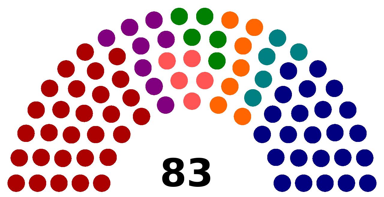 Teze za državno Natjecanje u debati 2021.